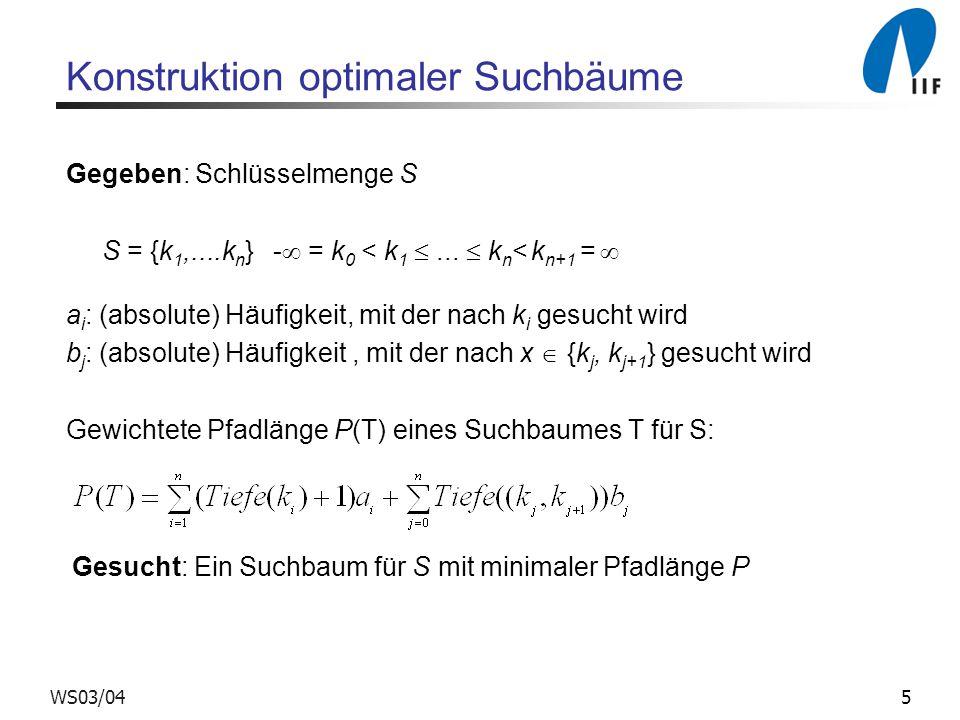 5WS03/04 Konstruktion optimaler Suchbäume Gegeben: Schlüsselmenge S S = {k 1,....k n } -  = k 0 < k 1 ...