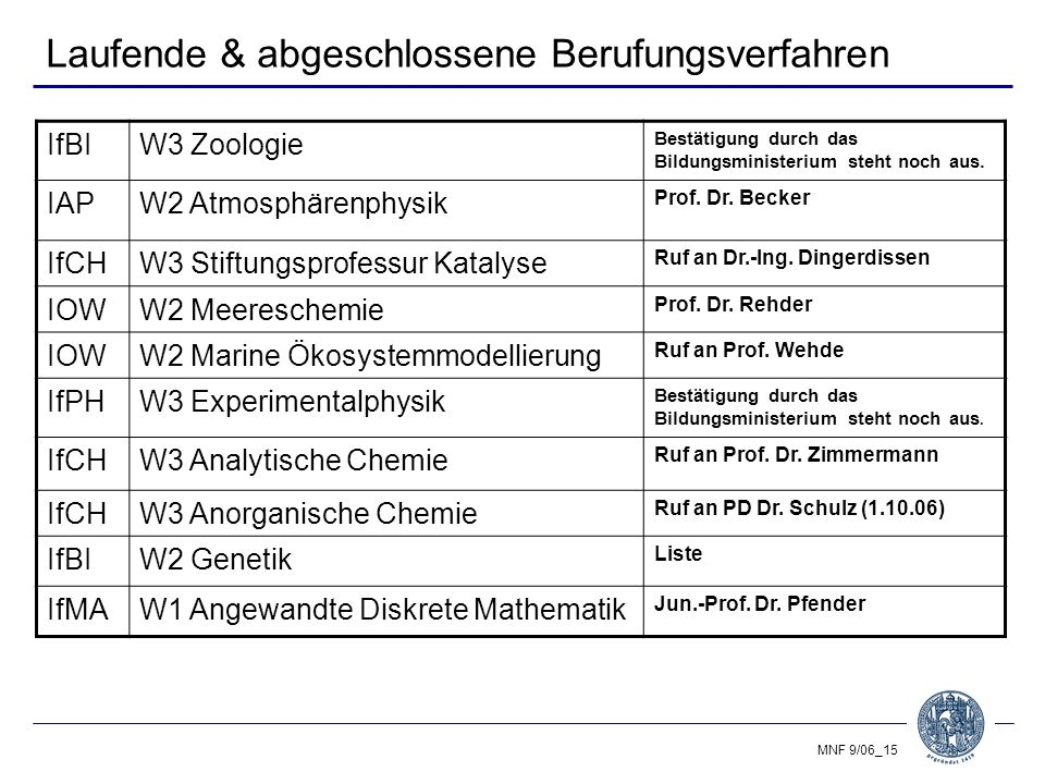 MNF 9/06_15 Laufende & abgeschlossene Berufungsverfahren IfBIW3 Zoologie Bestätigung durch das Bildungsministerium steht noch aus.