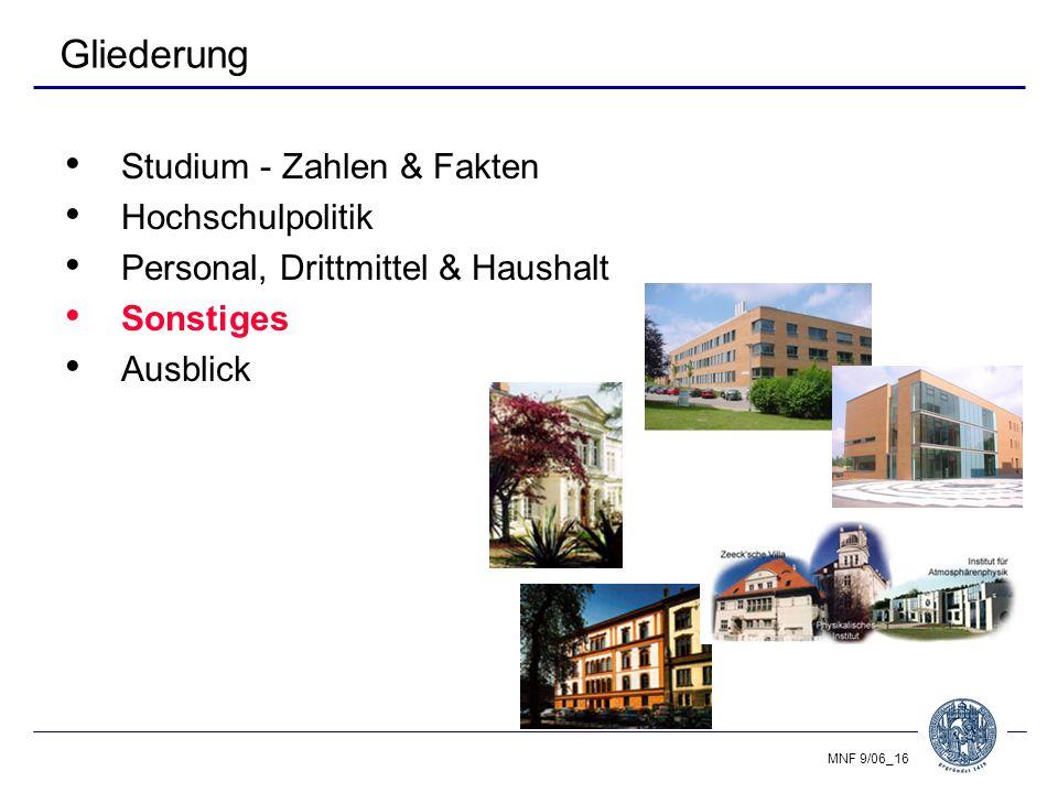 MNF 9/06_16 Gliederung Studium - Zahlen & Fakten Hochschulpolitik Personal, Drittmittel & Haushalt Sonstiges Ausblick