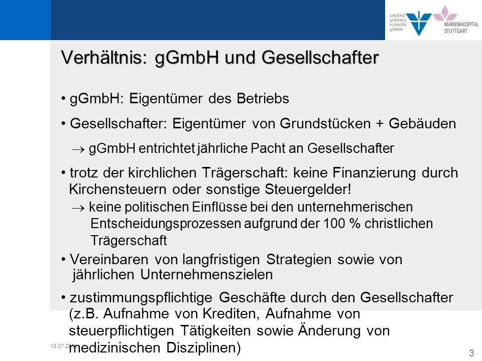 4 13.07.2011 Rechtsform GmbH hat Gemeinnützigkeitsfaktor Positive Ergebnisse verbleiben in der gGmbH und werden ggf.