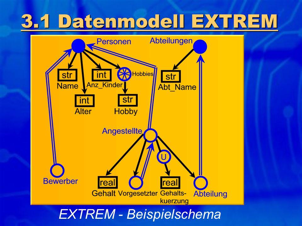 EXTREM - Beispielschema