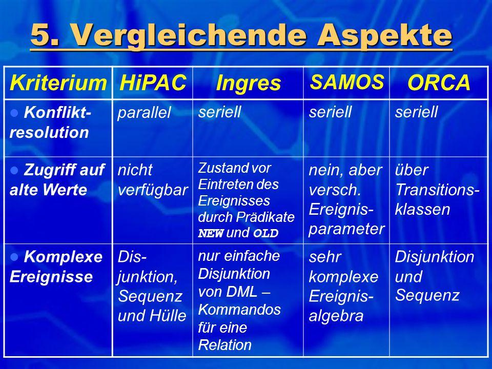 5. Vergleichende Aspekte KriteriumHiPACIngres SAMOS ORCA Konflikt- resolution parallelseriell Zugriff auf alte Werte nicht verfügbar Zustand vor Eintr