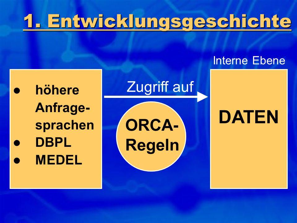 1. Entwicklungsgeschichte Interne Ebene DATEN höhere Anfrage- sprachen DBPL MEDEL Zugriff auf ORCA- Regeln