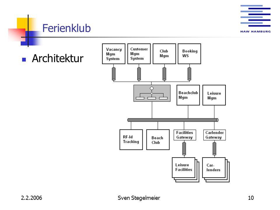 2.2.2006Sven Stegelmeier10 Ferienklub Architektur