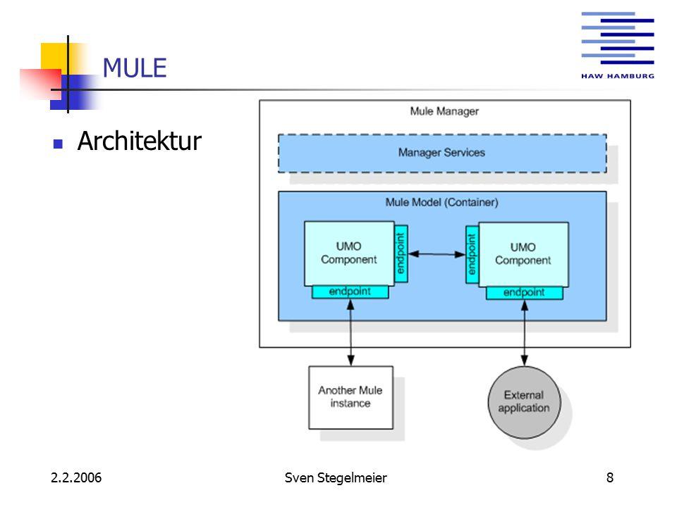 2.2.2006Sven Stegelmeier8 MULE Architektur