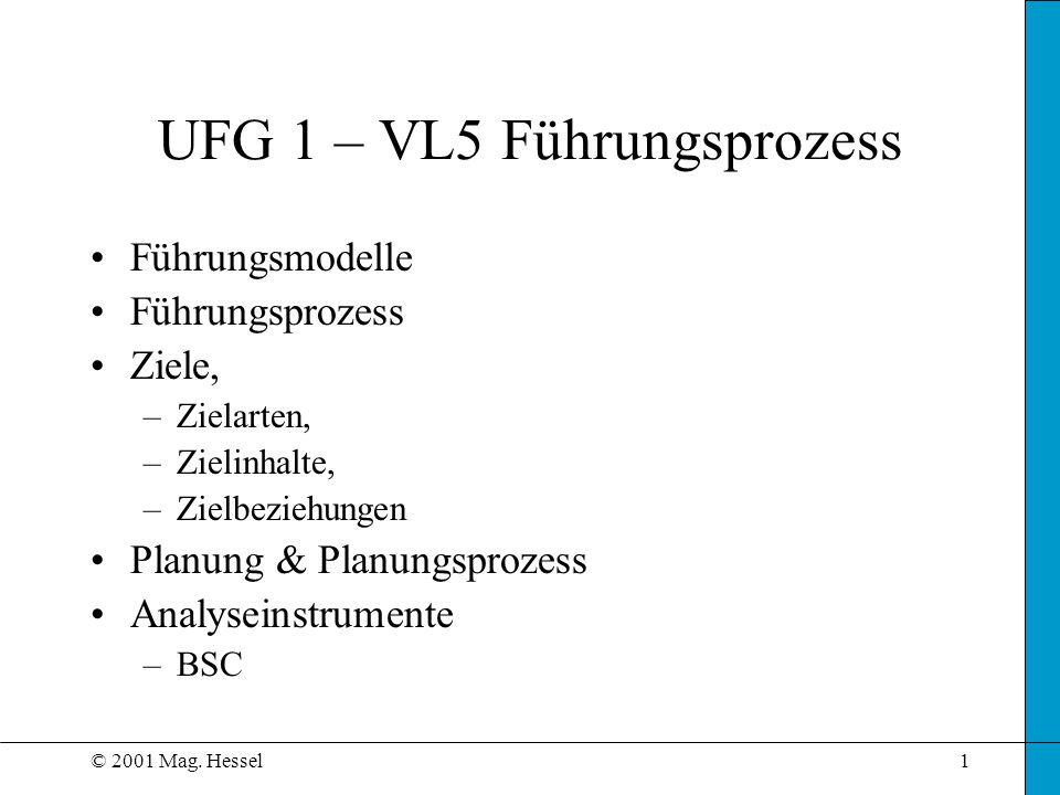© 2001 Mag. Hessel1 UFG 1 – VL5 Führungsprozess Führungsmodelle Führungsprozess Ziele, –Zielarten, –Zielinhalte, –Zielbeziehungen Planung & Planungspr
