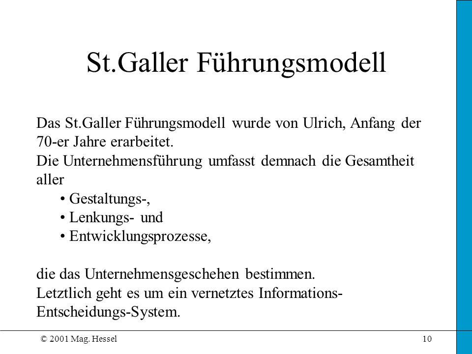 © 2001 Mag. Hessel10 Das St.Galler Führungsmodell wurde von Ulrich, Anfang der 70-er Jahre erarbeitet. Die Unternehmensführung umfasst demnach die Ges