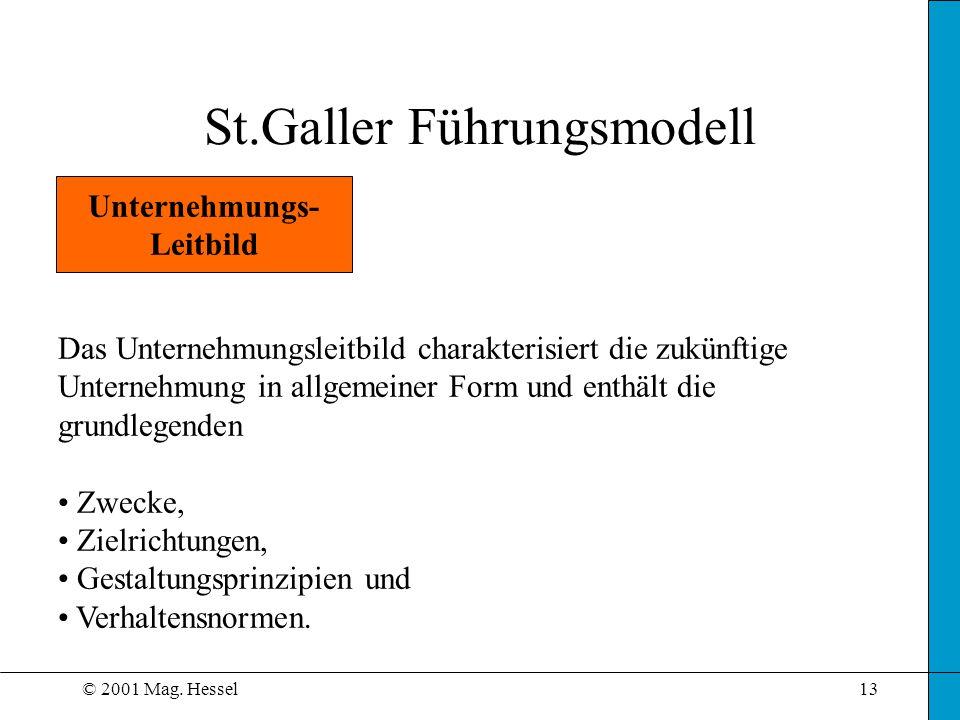 © 2001 Mag. Hessel13 Unternehmungs- Leitbild Das Unternehmungsleitbild charakterisiert die zukünftige Unternehmung in allgemeiner Form und enthält die
