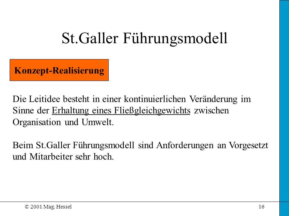© 2001 Mag. Hessel16 Konzept-Realisierung Die Leitidee besteht in einer kontinuierlichen Veränderung im Sinne der Erhaltung eines Fließgleichgewichts