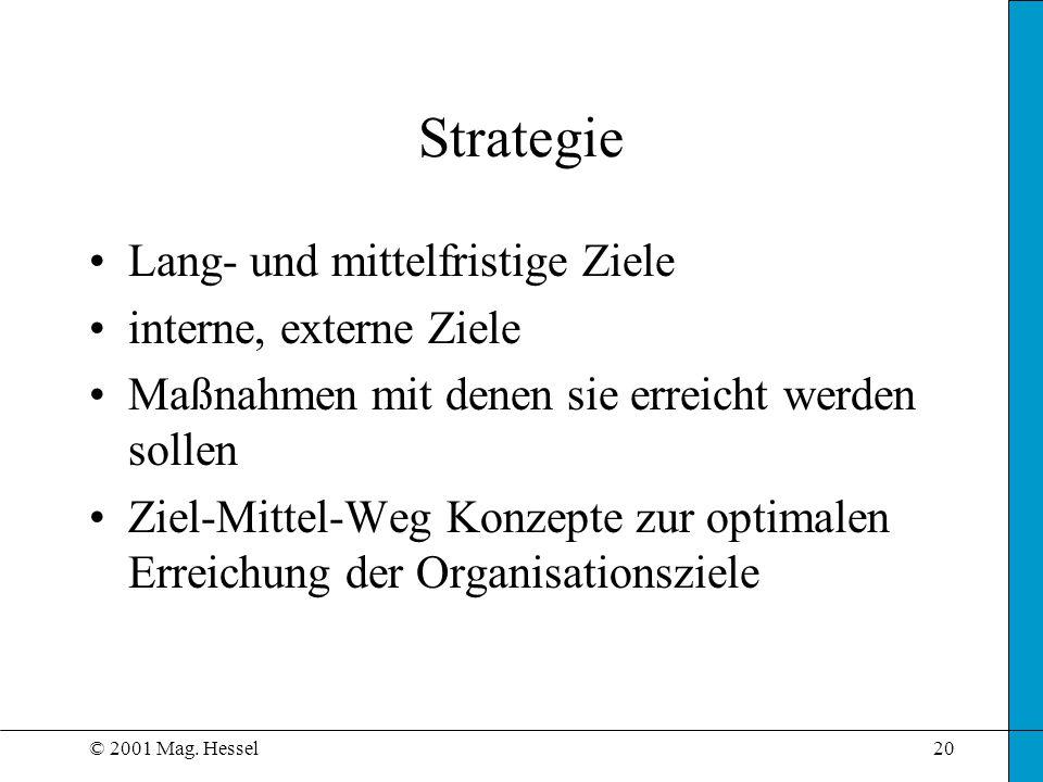 © 2001 Mag. Hessel20 Strategie Lang- und mittelfristige Ziele interne, externe Ziele Maßnahmen mit denen sie erreicht werden sollen Ziel-Mittel-Weg Ko