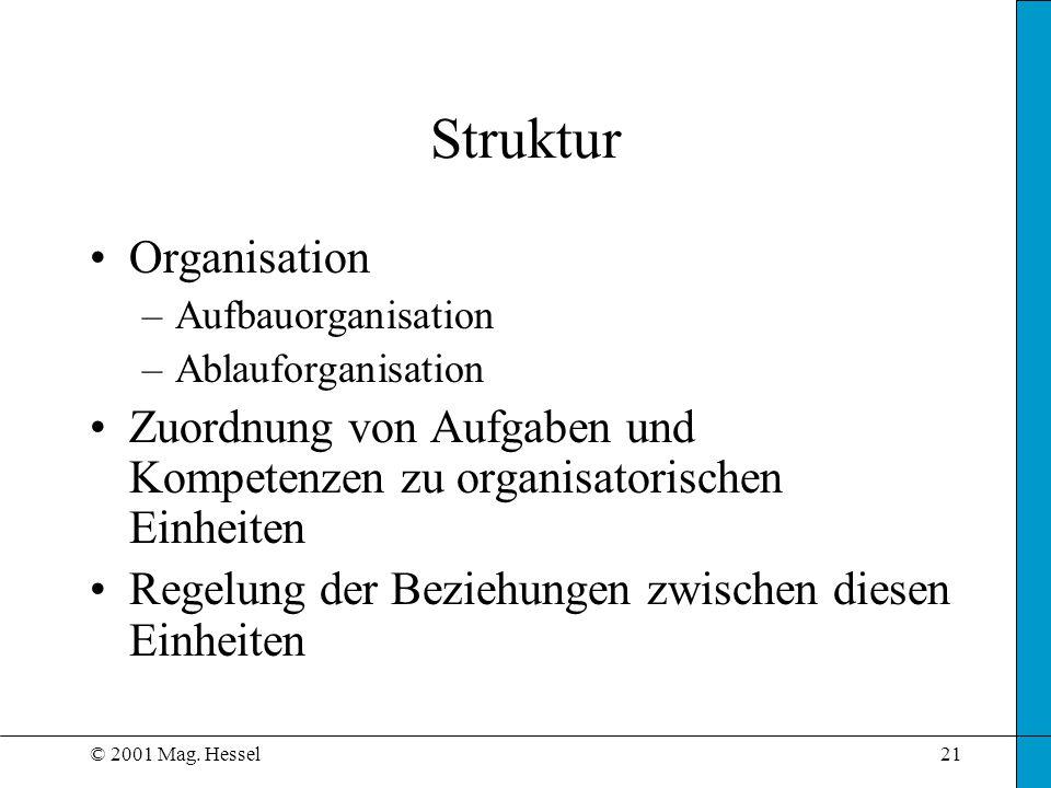 © 2001 Mag. Hessel21 Struktur Organisation –Aufbauorganisation –Ablauforganisation Zuordnung von Aufgaben und Kompetenzen zu organisatorischen Einheit