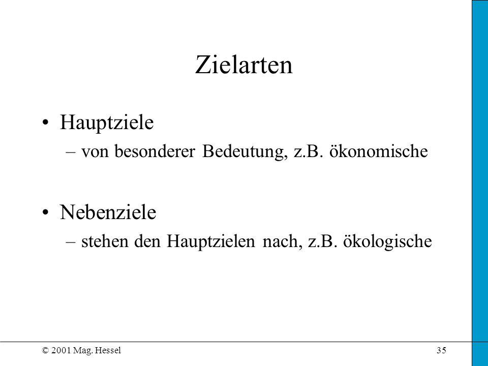 © 2001 Mag. Hessel35 Zielarten Hauptziele –von besonderer Bedeutung, z.B. ökonomische Nebenziele –stehen den Hauptzielen nach, z.B. ökologische