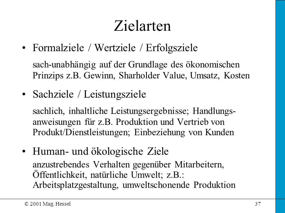 © 2001 Mag. Hessel37 Zielarten Formalziele / Wertziele / Erfolgsziele sach-unabhängig auf der Grundlage des ökonomischen Prinzips z.B. Gewinn, Sharhol