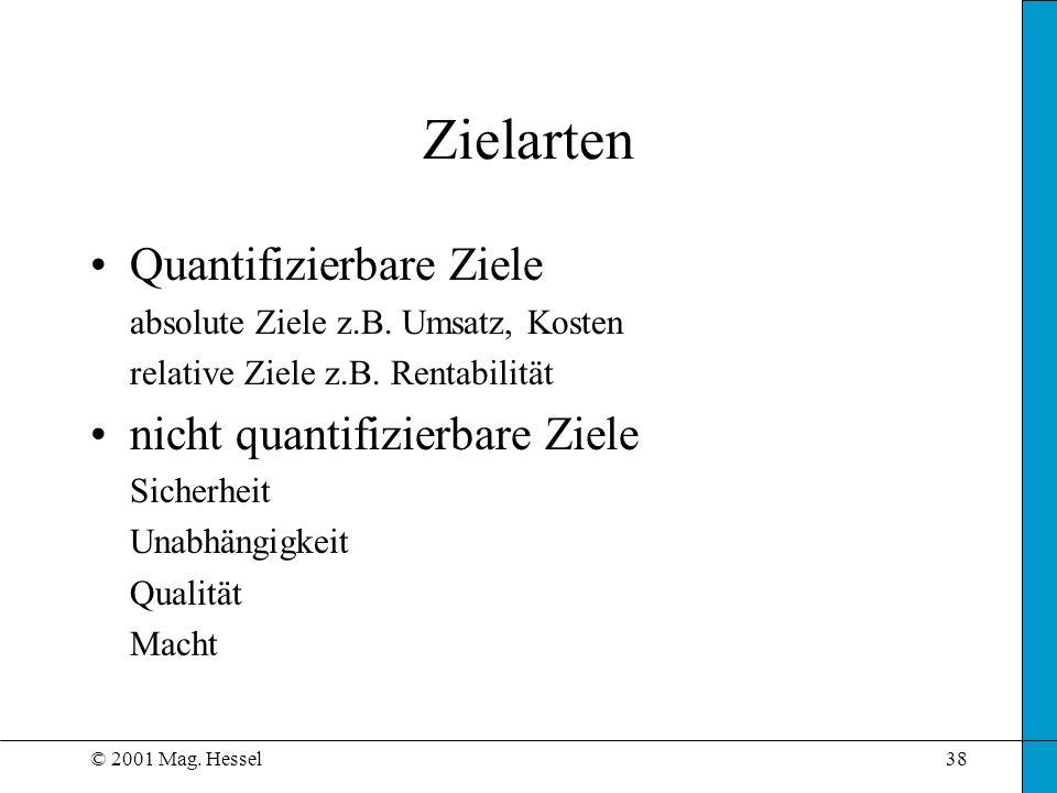 © 2001 Mag. Hessel38 Zielarten Quantifizierbare Ziele absolute Ziele z.B. Umsatz, Kosten relative Ziele z.B. Rentabilität nicht quantifizierbare Ziele
