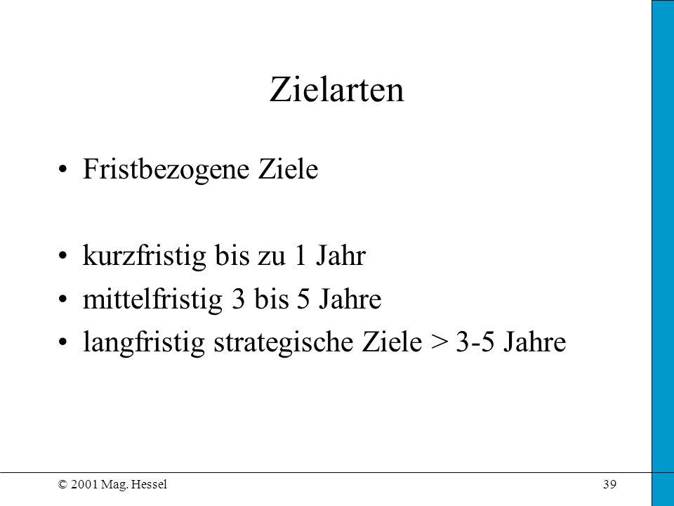 © 2001 Mag. Hessel39 Zielarten Fristbezogene Ziele kurzfristig bis zu 1 Jahr mittelfristig 3 bis 5 Jahre langfristig strategische Ziele > 3-5 Jahre