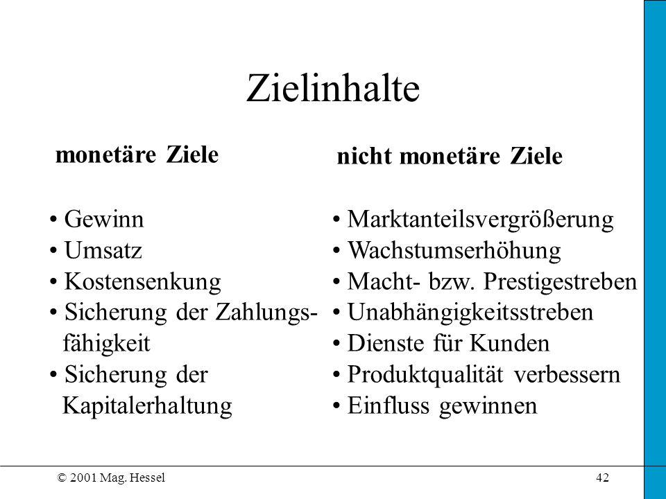 © 2001 Mag. Hessel42 monetäre Ziele nicht monetäre Ziele Gewinn Umsatz Kostensenkung Sicherung der Zahlungs- fähigkeit Sicherung der Kapitalerhaltung