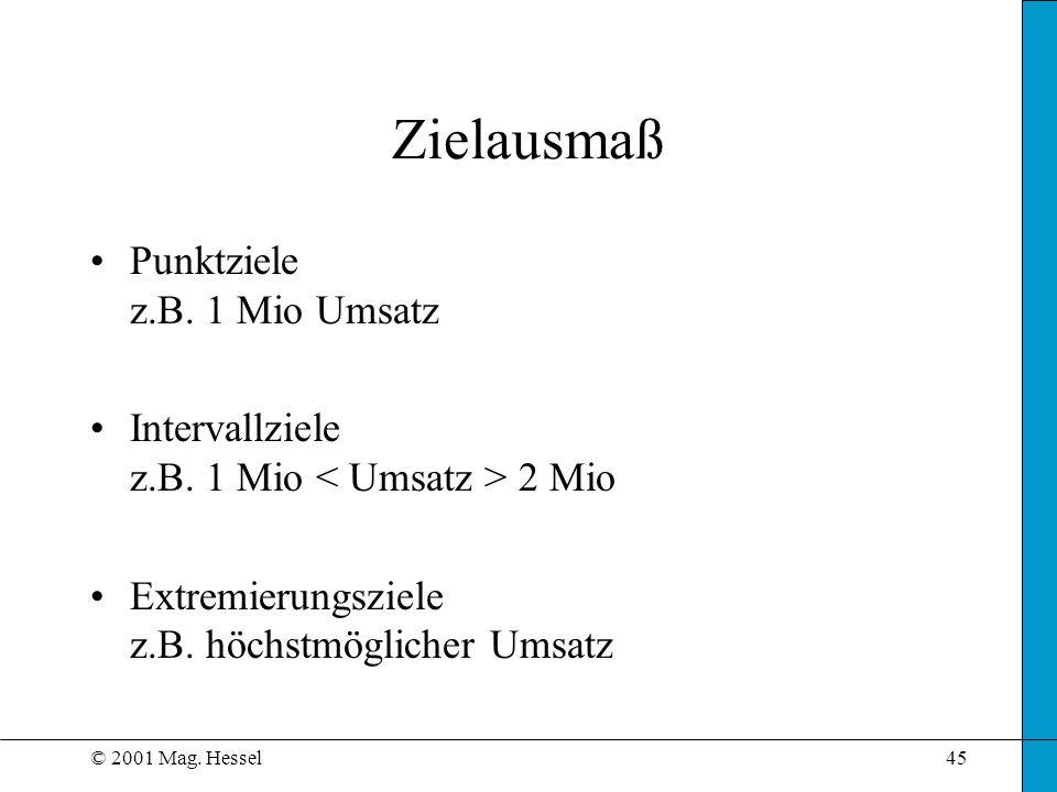 © 2001 Mag. Hessel45 Zielausmaß Punktziele z.B. 1 Mio Umsatz Intervallziele z.B. 1 Mio 2 Mio Extremierungsziele z.B. höchstmöglicher Umsatz