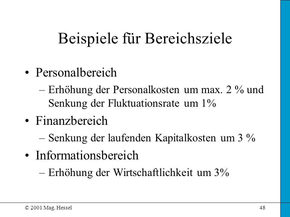 © 2001 Mag. Hessel48 Personalbereich –Erhöhung der Personalkosten um max. 2 % und Senkung der Fluktuationsrate um 1% Finanzbereich –Senkung der laufen