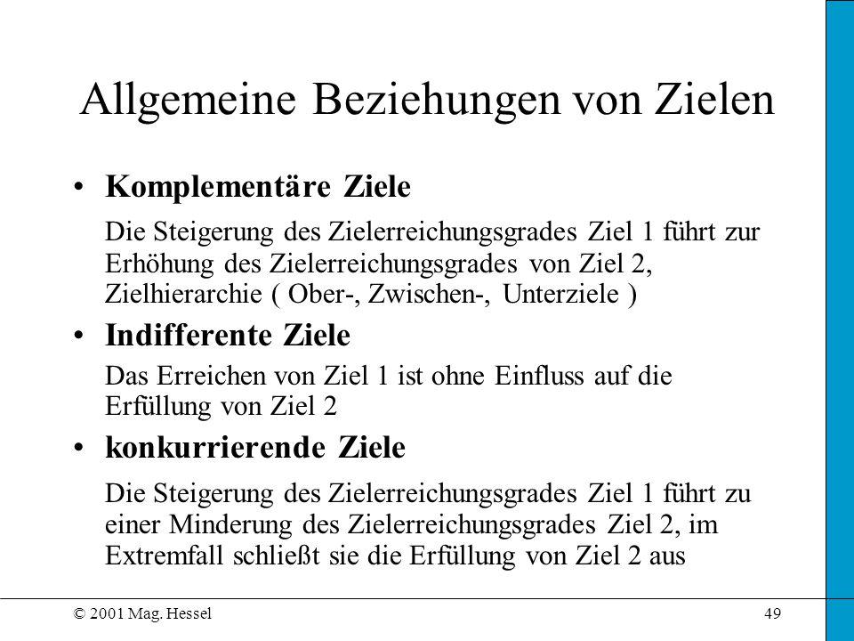 © 2001 Mag. Hessel49 Allgemeine Beziehungen von Zielen Komplementäre Ziele Die Steigerung des Zielerreichungsgrades Ziel 1 führt zur Erhöhung des Ziel