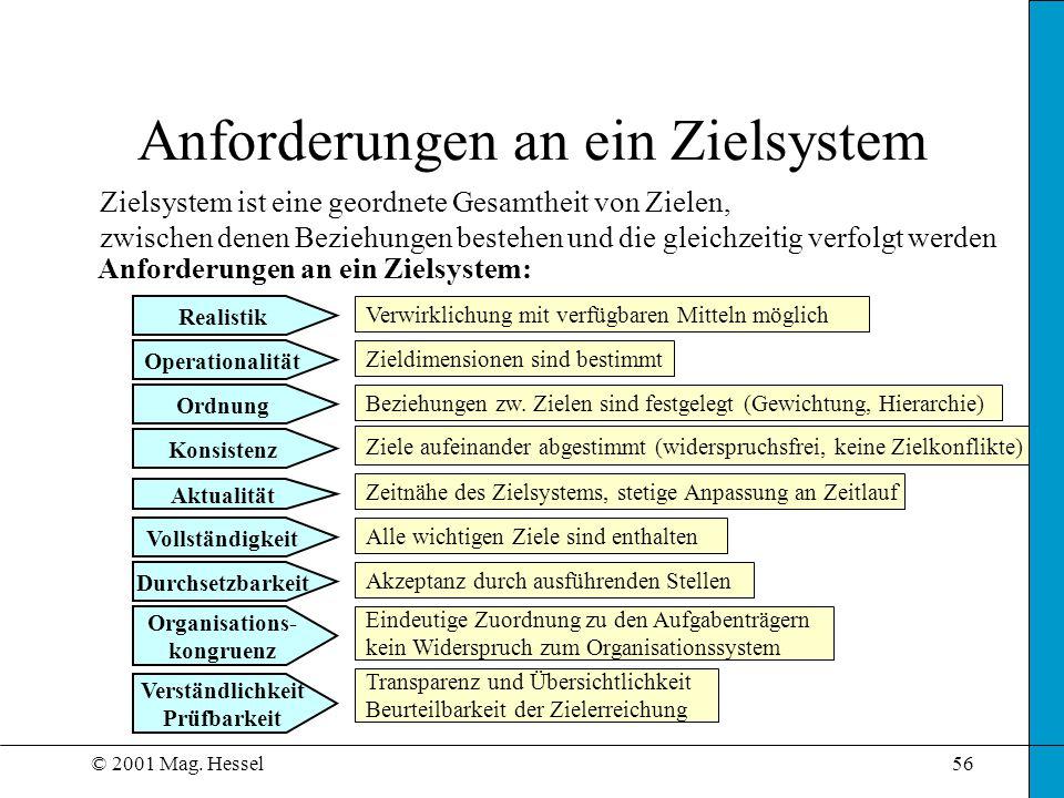 © 2001 Mag. Hessel56 Anforderungen an ein Zielsystem Zielsystem ist eine geordnete Gesamtheit von Zielen, zwischen denen Beziehungen bestehen und die