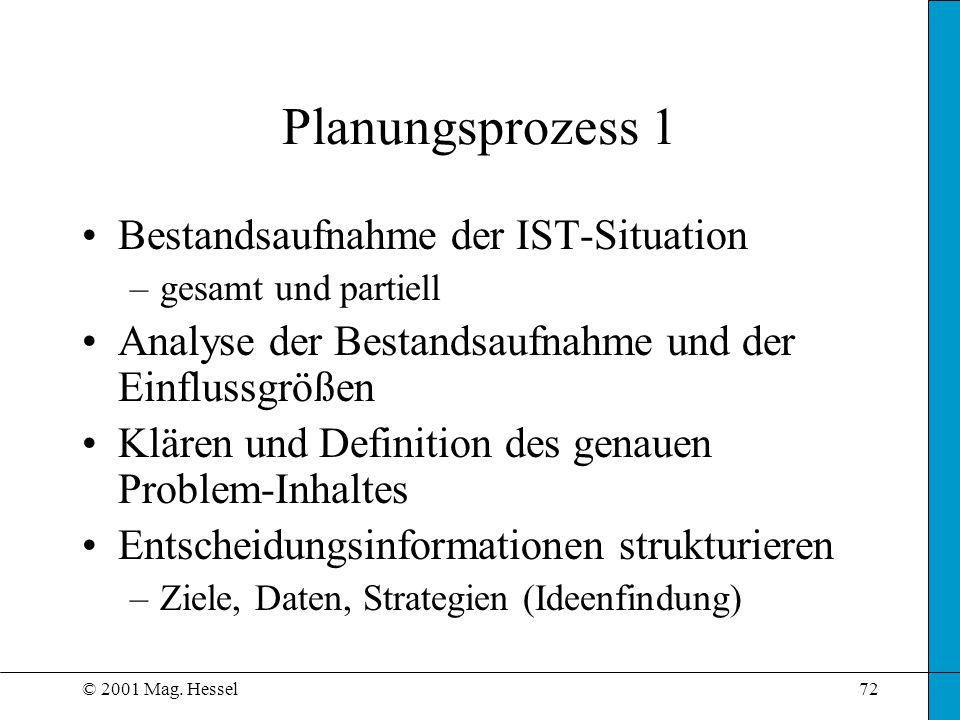 © 2001 Mag. Hessel72 Planungsprozess 1 Bestandsaufnahme der IST-Situation –gesamt und partiell Analyse der Bestandsaufnahme und der Einflussgrößen Klä