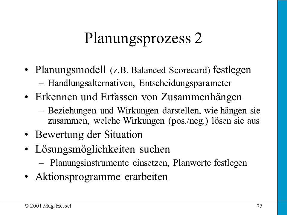 © 2001 Mag. Hessel73 Planungsmodell (z.B. Balanced Scorecard) festlegen –Handlungsalternativen, Entscheidungsparameter Erkennen und Erfassen von Zusam