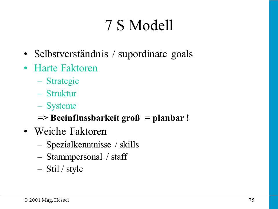 © 2001 Mag. Hessel75 7 S Modell Selbstverständnis / supordinate goals Harte Faktoren –Strategie –Struktur –Systeme => Beeinflussbarkeit groß = planbar
