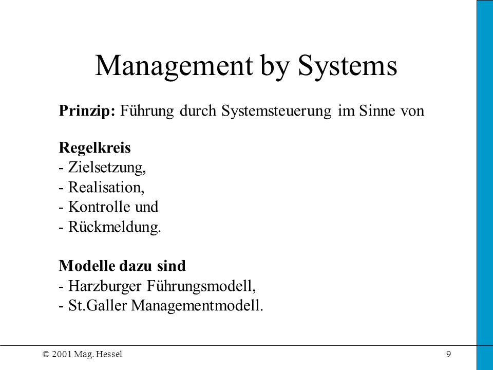 © 2001 Mag. Hessel9 Regelkreis - Zielsetzung, - Realisation, - Kontrolle und - Rückmeldung. Modelle dazu sind - Harzburger Führungsmodell, - St.Galler