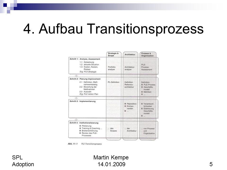 4. Aufbau Transitionsprozess SPL Martin Kempe Adoption 14.01.2009 5