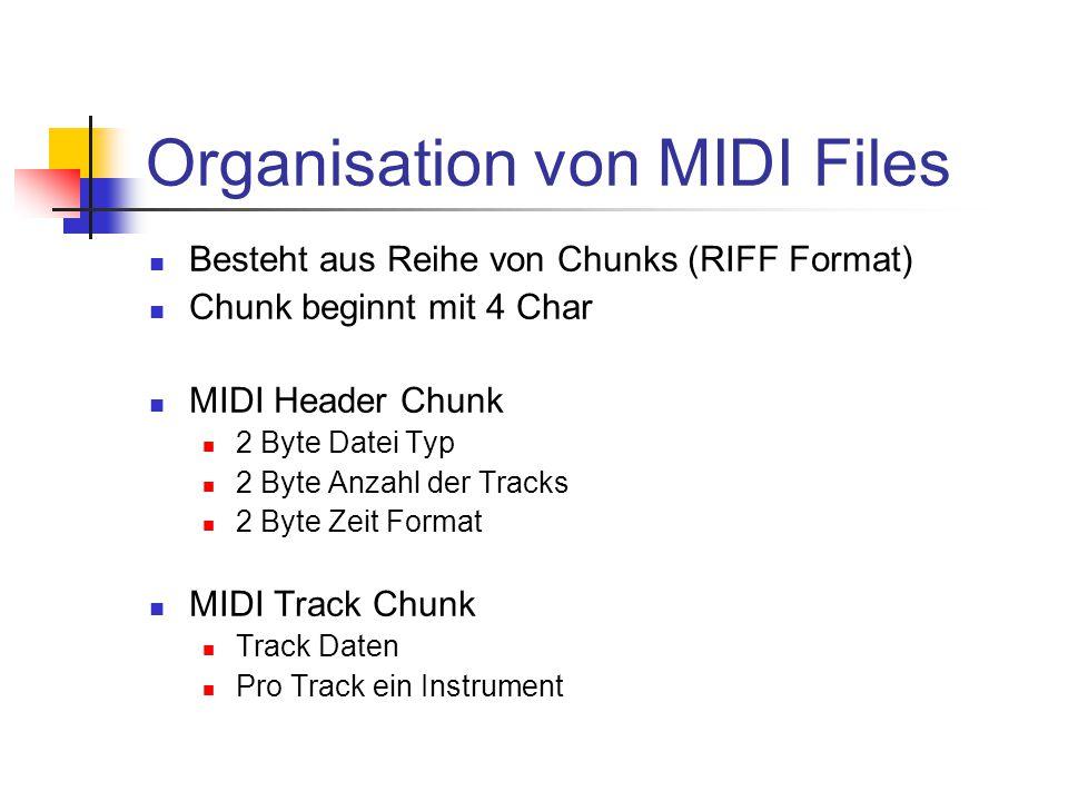 Organisation von MIDI Files Besteht aus Reihe von Chunks (RIFF Format) Chunk beginnt mit 4 Char MIDI Header Chunk 2 Byte Datei Typ 2 Byte Anzahl der Tracks 2 Byte Zeit Format MIDI Track Chunk Track Daten Pro Track ein Instrument