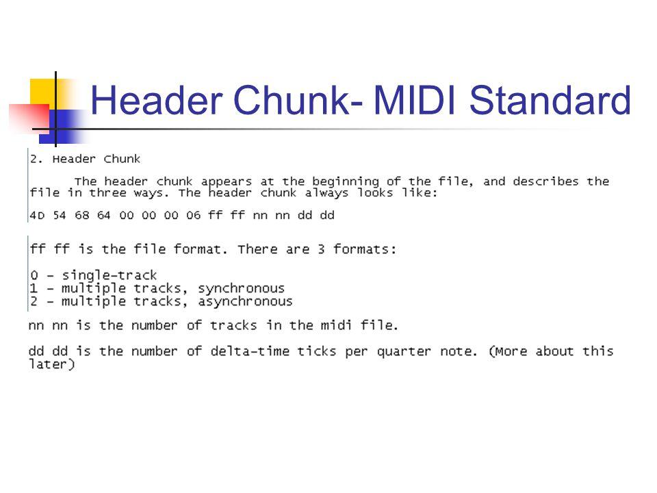 Header Chunk- MIDI Standard