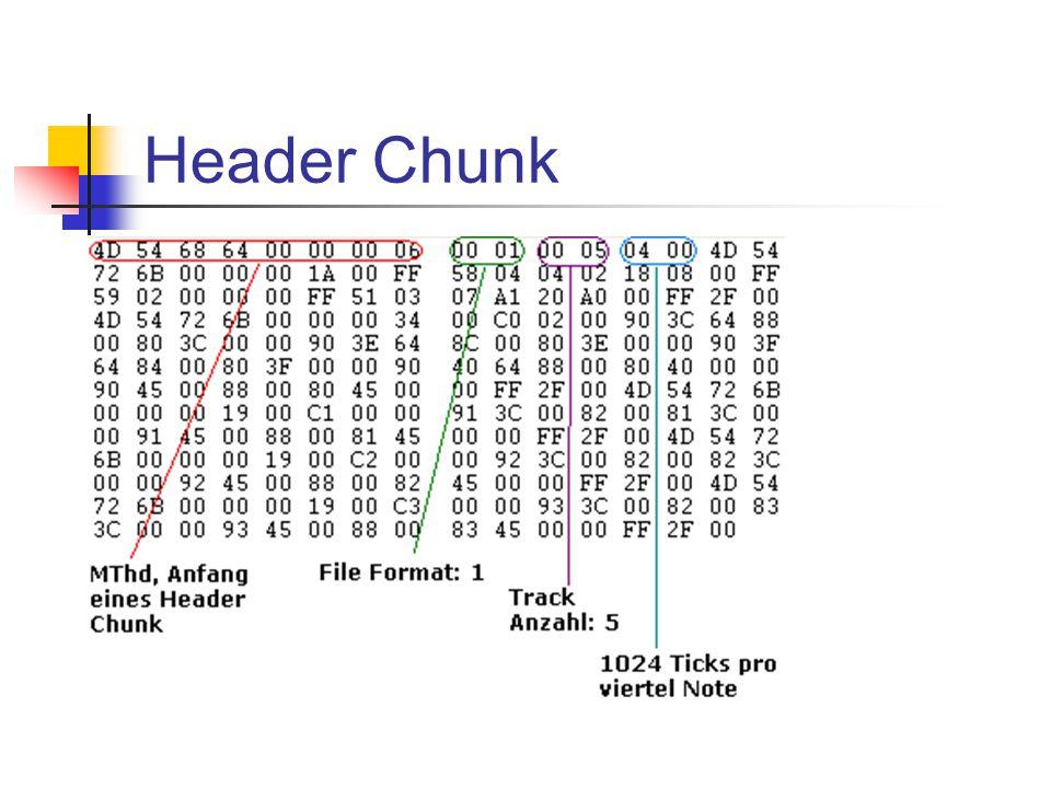 Header Chunk