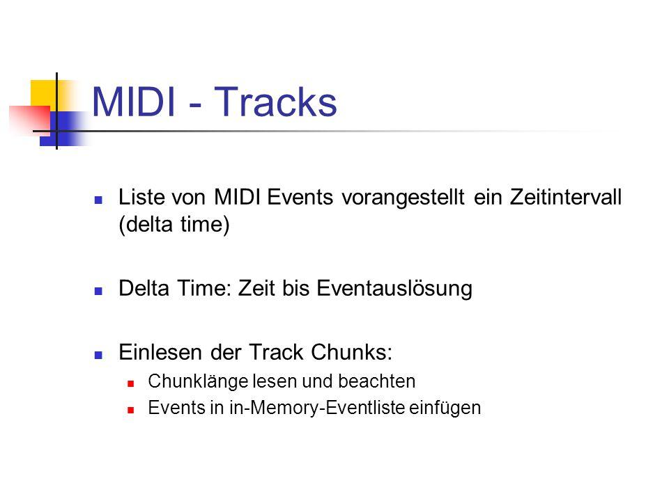 MIDI - Tracks Liste von MIDI Events vorangestellt ein Zeitintervall (delta time) Delta Time: Zeit bis Eventauslösung Einlesen der Track Chunks: Chunklänge lesen und beachten Events in in-Memory-Eventliste einfügen