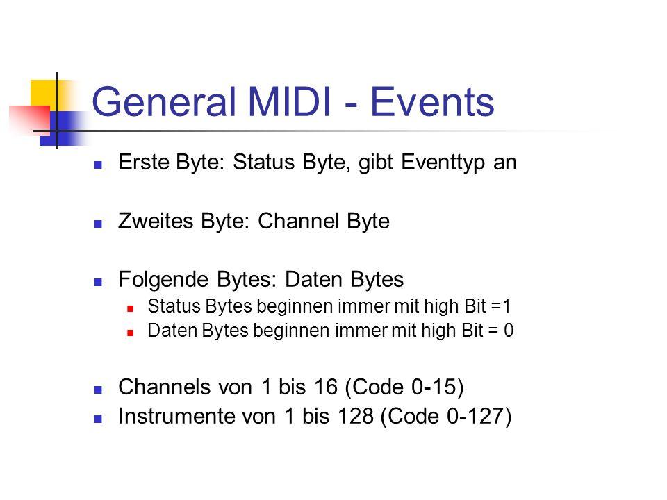 General MIDI - Events Erste Byte: Status Byte, gibt Eventtyp an Zweites Byte: Channel Byte Folgende Bytes: Daten Bytes Status Bytes beginnen immer mit high Bit =1 Daten Bytes beginnen immer mit high Bit = 0 Channels von 1 bis 16 (Code 0-15) Instrumente von 1 bis 128 (Code 0-127)