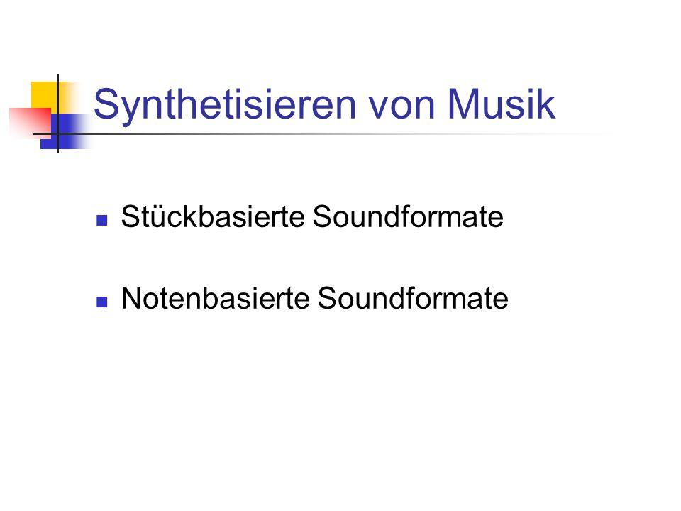 Synthetisieren von Musik Stückbasierte Soundformate Notenbasierte Soundformate