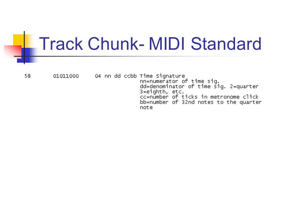 Track Chunk- MIDI Standard