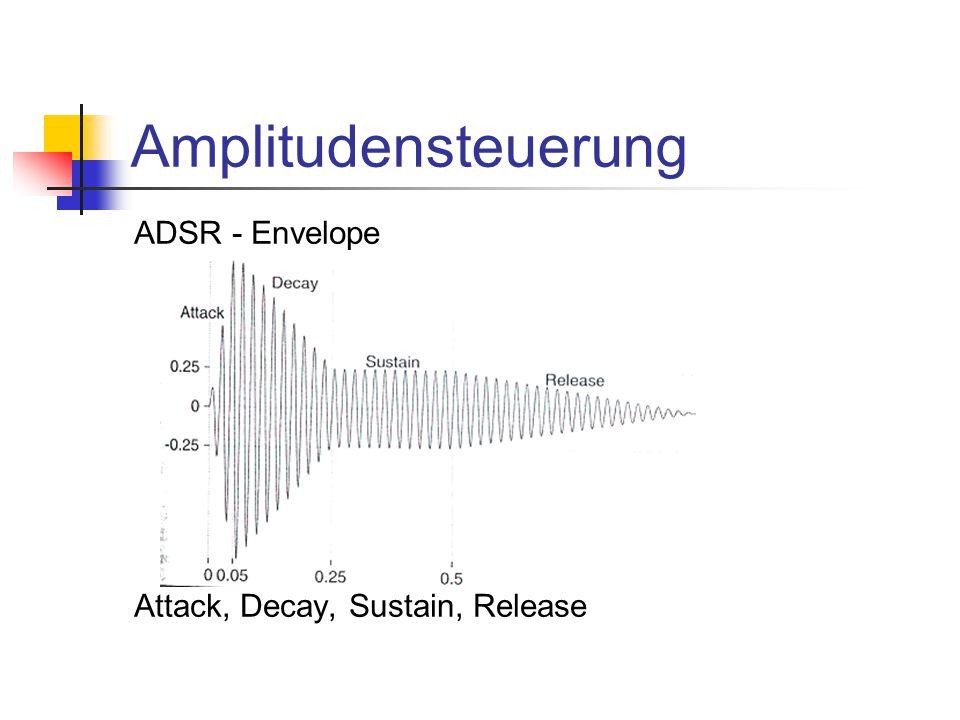 Amplitudensteuerung ADSR - Envelope Attack, Decay, Sustain, Release