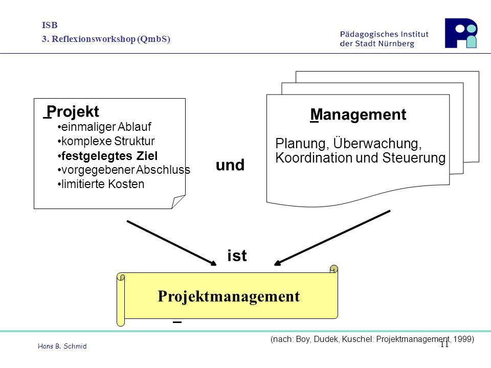 ISB 3. Reflexionsworkshop (QmbS) Hans B. Schmid 11 und ist Management Planung, Überwachung, Koordination und Steuerung (nach: Boy, Dudek, Kuschel: Pro