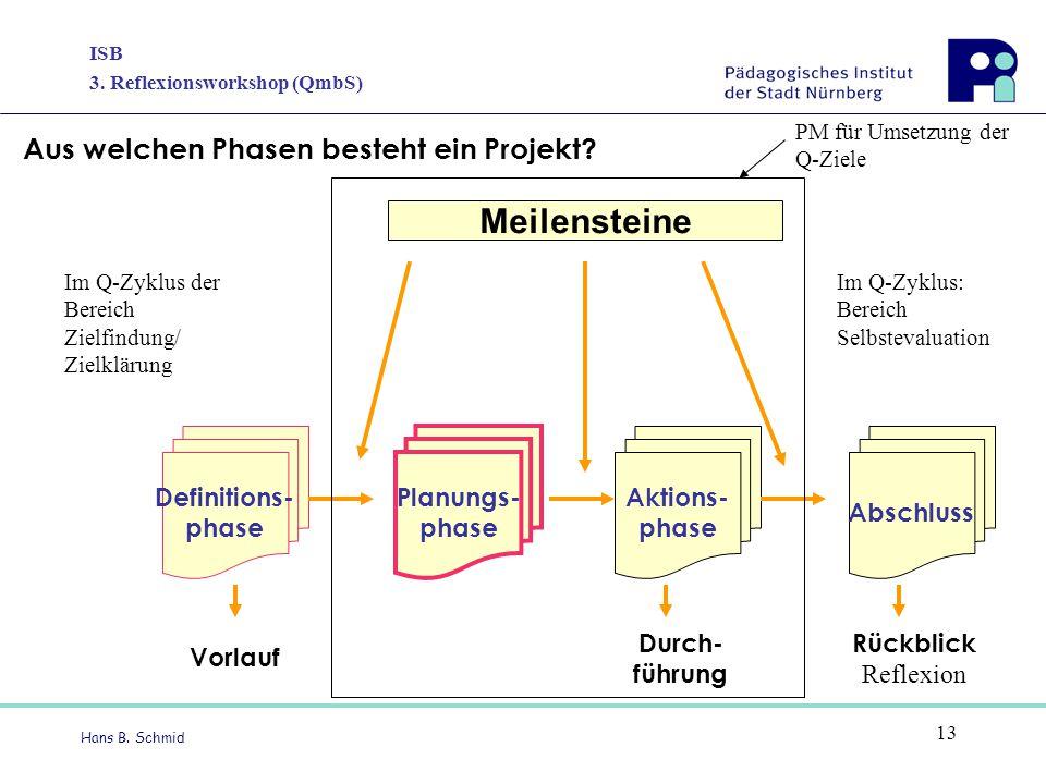 ISB 3. Reflexionsworkshop (QmbS) Hans B. Schmid 13 Aus welchen Phasen besteht ein Projekt? Definitions- phase Planungs- phase Aktions- phase Abschluss