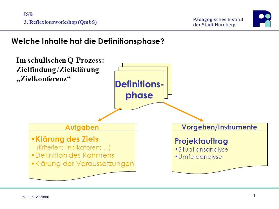 ISB 3. Reflexionsworkshop (QmbS) Hans B. Schmid 14 Welche Inhalte hat die Definitionsphase? Definitions- phase Klärung des Ziels (Kriterien; Indikator