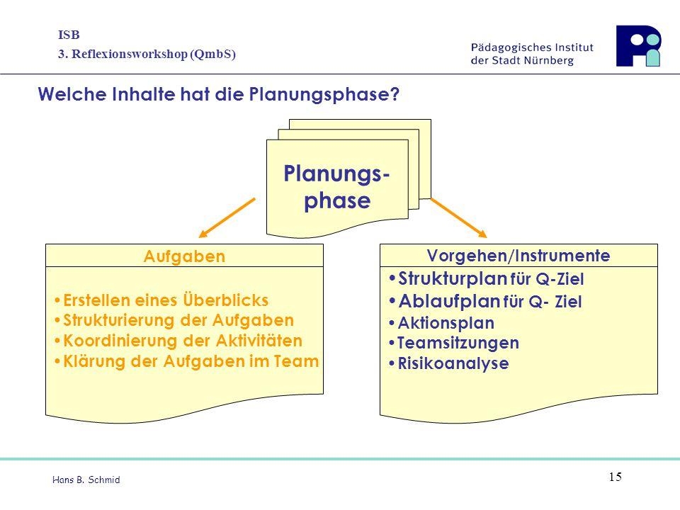 ISB 3. Reflexionsworkshop (QmbS) Hans B. Schmid 15 Welche Inhalte hat die Planungsphase? Planungs- phase Erstellen eines Überblicks Strukturierung der