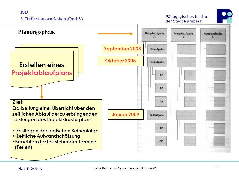 ISB 3. Reflexionsworkshop (QmbS) Hans B. Schmid 18 Erstellen eines Projektablaufplans Ziel: Erarbeitung einer Übersicht über den zeitlichen Ablauf der