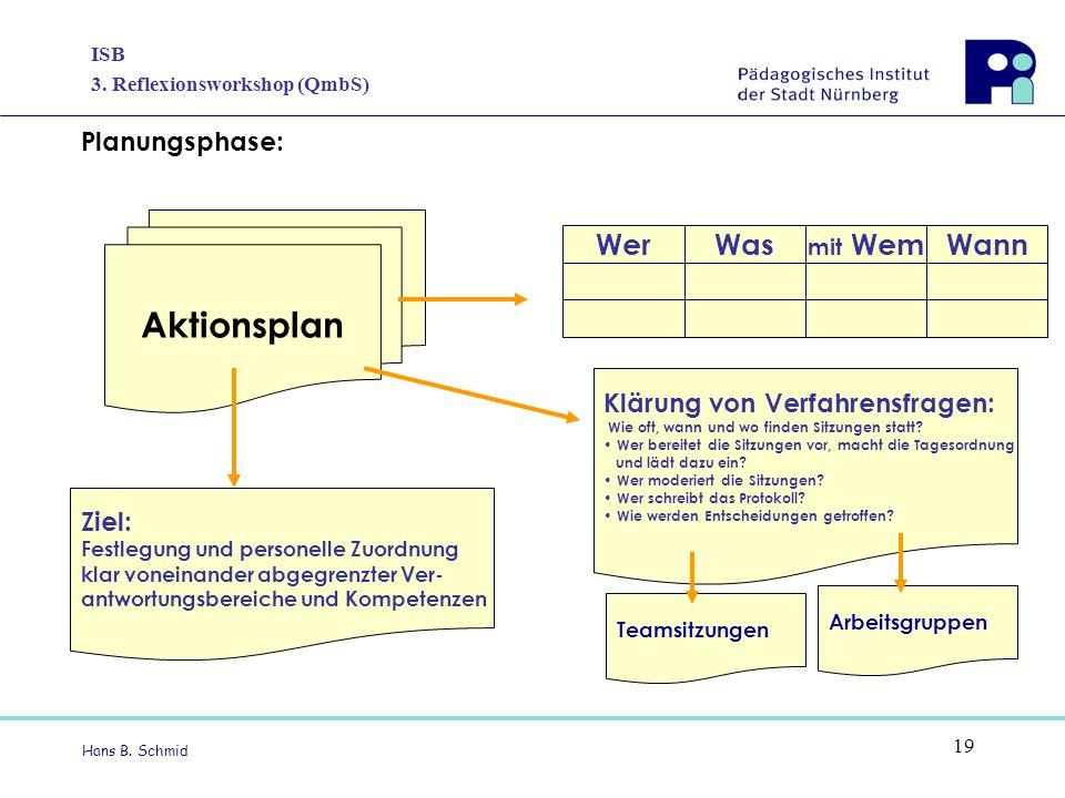 ISB 3. Reflexionsworkshop (QmbS) Hans B. Schmid 19 Aktionsplan Ziel: Festlegung und personelle Zuordnung klar voneinander abgegrenzter Ver- antwortung