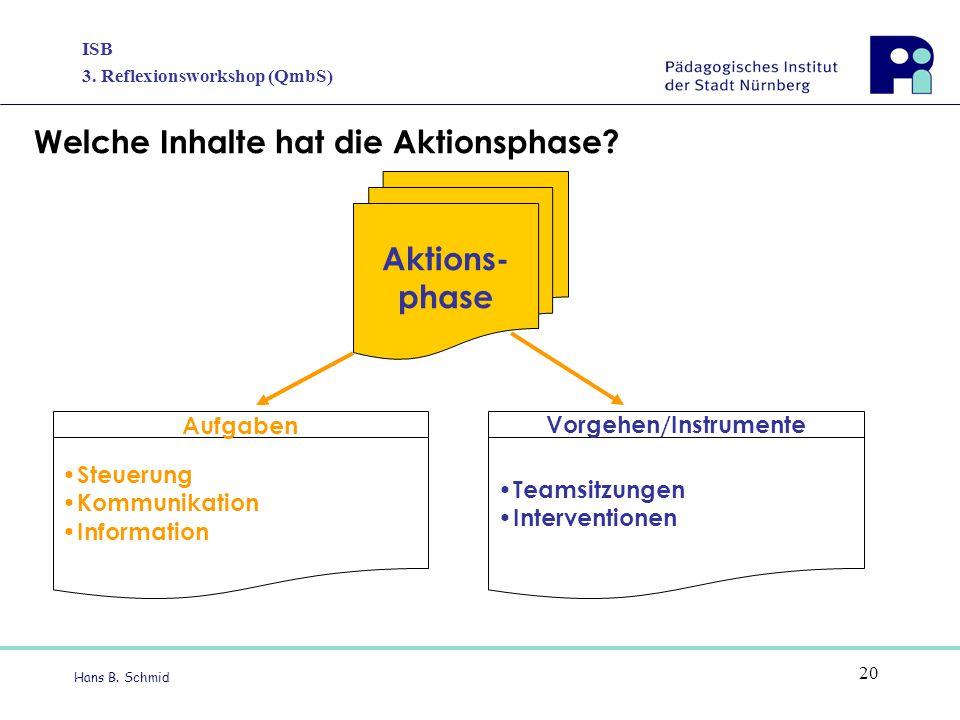 ISB 3. Reflexionsworkshop (QmbS) Hans B. Schmid 20 Welche Inhalte hat die Aktionsphase? Aktions- phase Teamsitzungen Interventionen Steuerung Kommunik