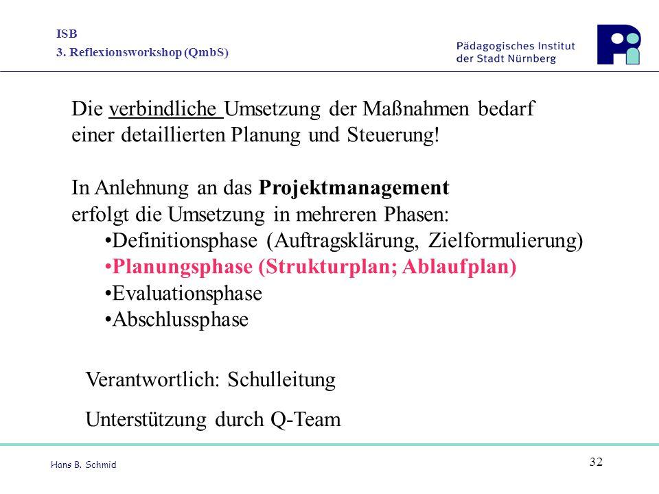 ISB 3. Reflexionsworkshop (QmbS) Hans B. Schmid 32 Die verbindliche Umsetzung der Maßnahmen bedarf einer detaillierten Planung und Steuerung! In Anleh