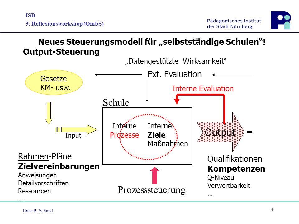 """ISB 3. Reflexionsworkshop (QmbS) Hans B. Schmid 4 Neues Steuerungsmodell für """"selbstständige Schulen""""! Interne Prozesse Gesetze KM- usw. Input Output"""