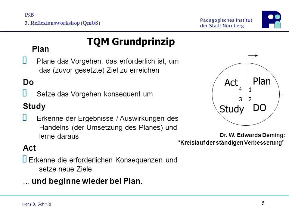 ISB 3. Reflexionsworkshop (QmbS) Hans B. Schmid 5  Plan  Plane das Vorgehen, das erforderlich ist, um das (zuvor gesetzte) Ziel zu erreichen  Do 
