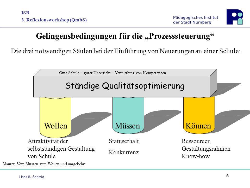 """ISB 3. Reflexionsworkshop (QmbS) Hans B. Schmid 6 Gelingensbedingungen für die """"Prozesssteuerung"""" Die drei notwendigen Säulen bei der Einführung von N"""