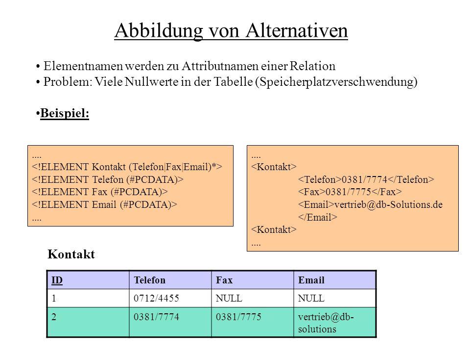 Abbildung von Alternativen Elementnamen werden zu Attributnamen einer Relation Problem: Viele Nullwerte in der Tabelle (Speicherplatzverschwendung) Be