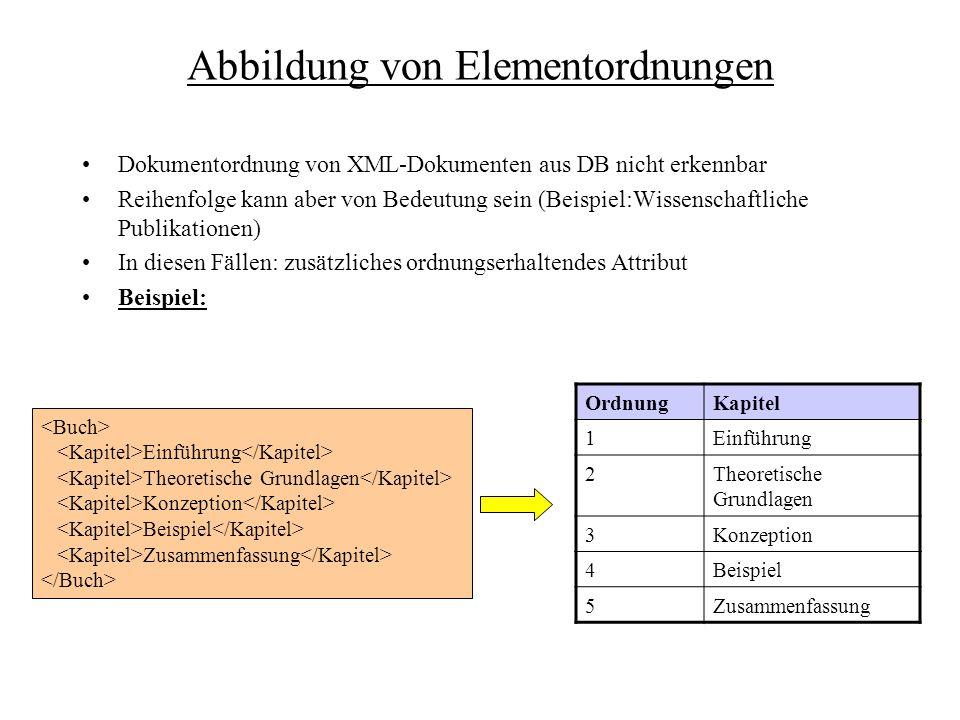 Abbildung von Elementordnungen Dokumentordnung von XML-Dokumenten aus DB nicht erkennbar Reihenfolge kann aber von Bedeutung sein (Beispiel:Wissenschaftliche Publikationen) In diesen Fällen: zusätzliches ordnungserhaltendes Attribut Beispiel: Einführung Theoretische Grundlagen Konzeption Beispiel Zusammenfassung OrdnungKapitel 1Einführung 2Theoretische Grundlagen 3Konzeption 4Beispiel 5Zusammenfassung